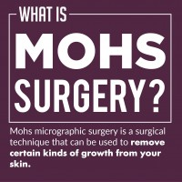 Image of What Is Mohs Surgery | Harley Street Dermatology Clinic